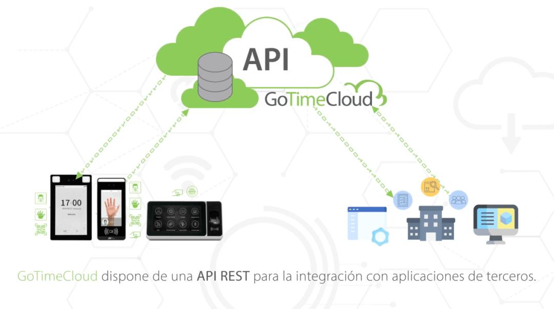 Nueva API de GoTime Cloud para Desarrolladores e Integradores